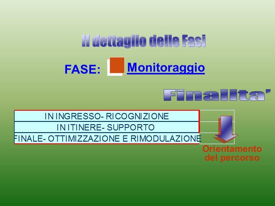 FASE: Monitoraggio Orientamento del percorso
