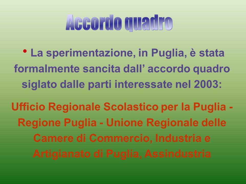 La sperimentazione, in Puglia, è stata formalmente sancita dall accordo quadro siglato dalle parti interessate nel 2003: Ufficio Regionale Scolastico per la Puglia - Regione Puglia - Unione Regionale delle Camere di Commercio, Industria e Artigianato di Puglia, Assindustria