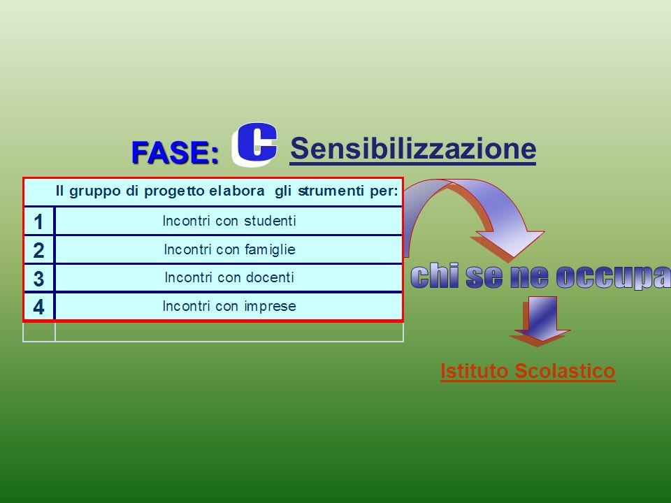 FASE: Orientamento In Alternanza, intendiamo per Orientamento, lattività di ricognizione delle attitudini e della motivazione degli allievi.