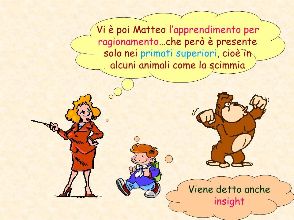Vi è poi Matteo l apprendimento per ragionamento…che però è presente solo nei primati superiori, cioè in alcuni animali come la scimmia Viene detto an