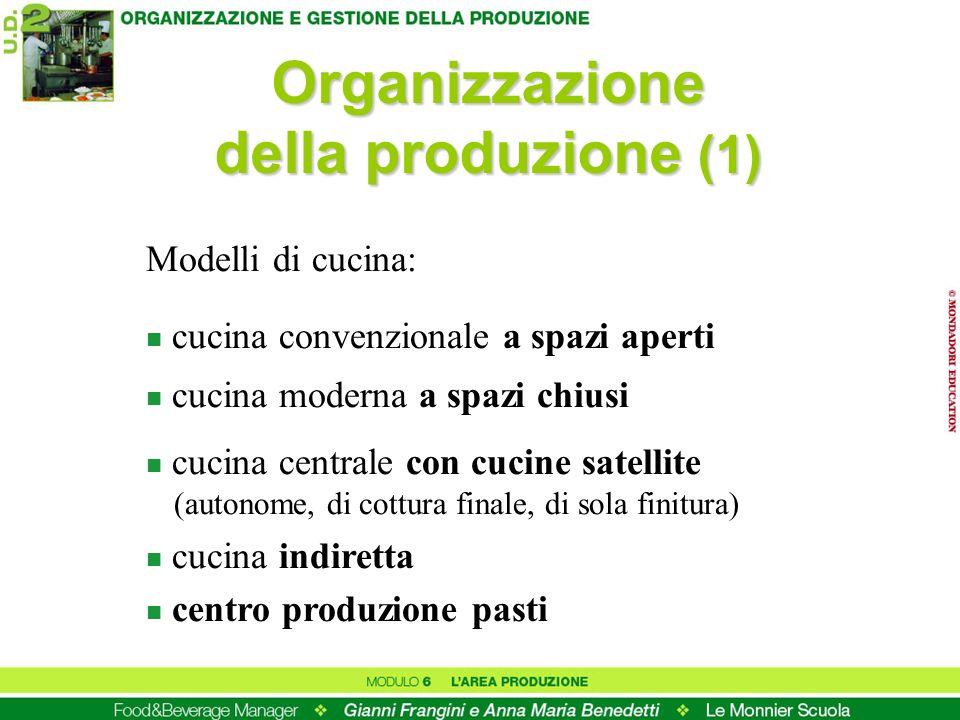 Organizzazione della produzione (1) Modelli di cucina: n cucina convenzionale a spazi aperti n cucina moderna a spazi chiusi n cucina centrale con cuc