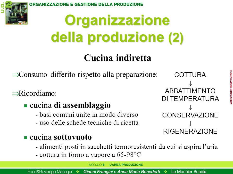 Organizzazione della produzione (2) Ricordiamo: n cucina di assemblaggio - basi comuni unite in modo diverso - uso delle schede tecniche di ricetta CO