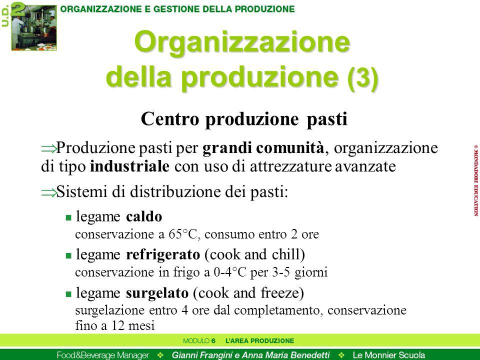 Organizzazione della produzione (3) Produzione pasti per grandi comunità, organizzazione di tipo industriale con uso di attrezzature avanzate Sistemi