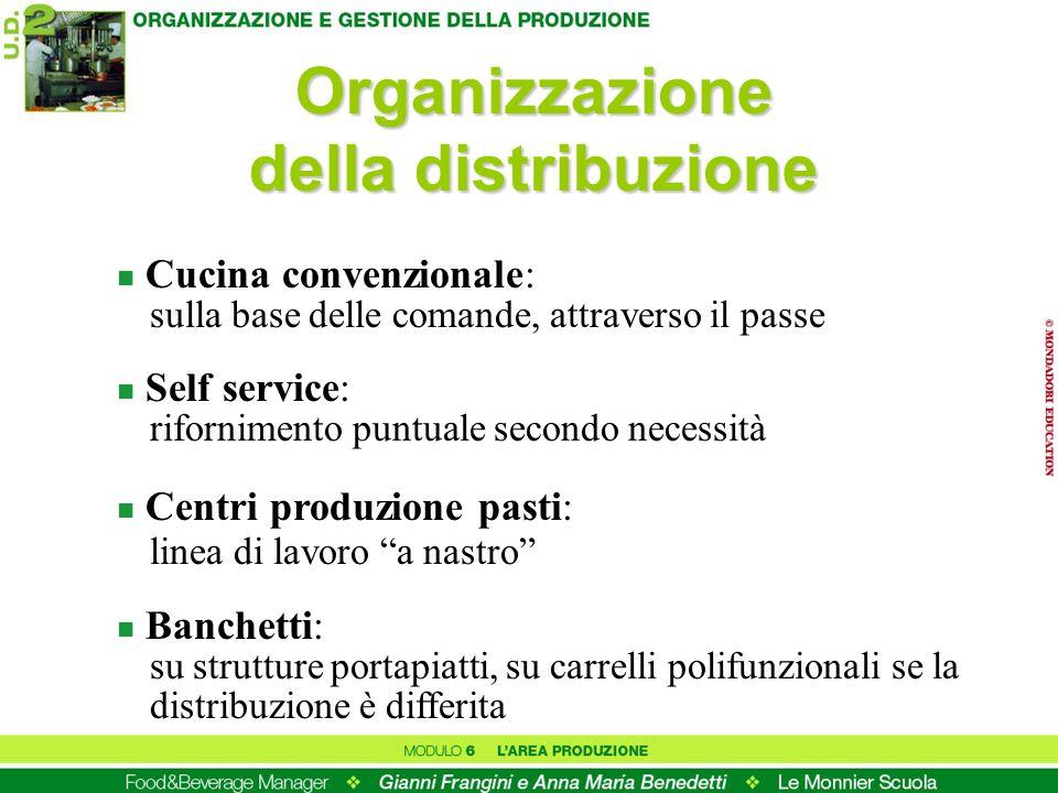 Organizzazione della distribuzione n Cucina convenzionale: sulla base delle comande, attraverso il passe n Self service: rifornimento puntuale secondo