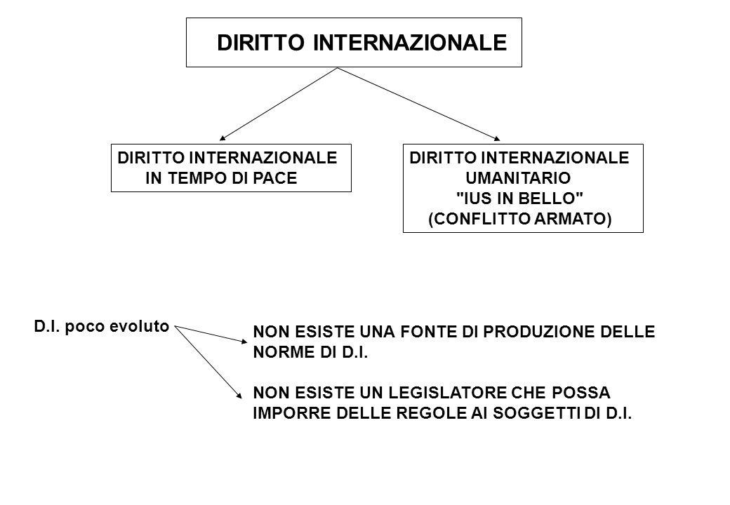 DIRITTO INTERNAZIONALE IN TEMPO DI PACE DIRITTO INTERNAZIONALE UMANITARIO