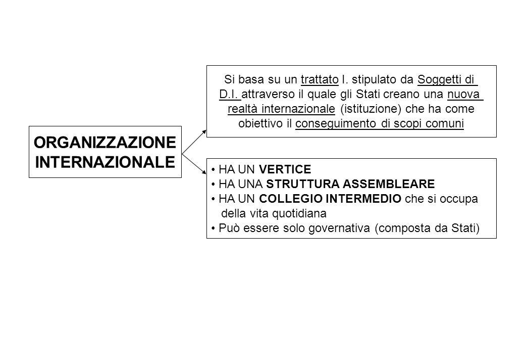 ORGANIZZAZIONE INTERNAZIONALE Si basa su un trattato I. stipulato da Soggetti di D.I. attraverso il quale gli Stati creano una nuova realtà internazio