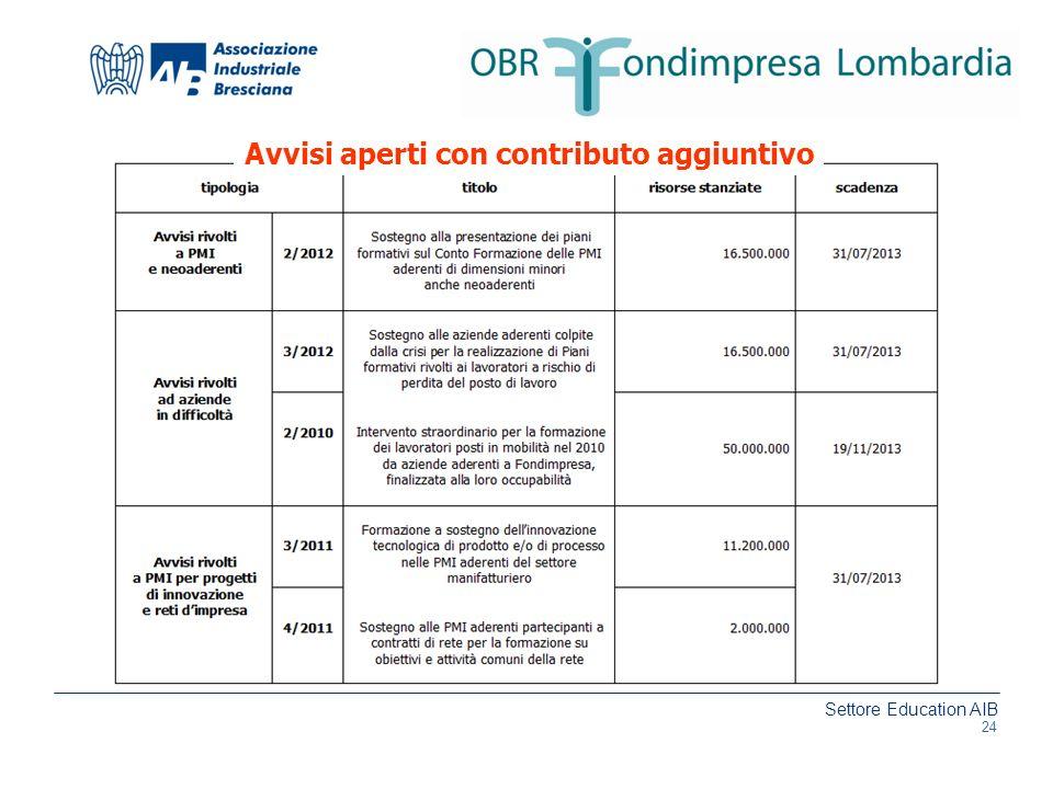 Settore Education AIB www.aib.bs.it 24 Avvisi aperti con contributo aggiuntivo