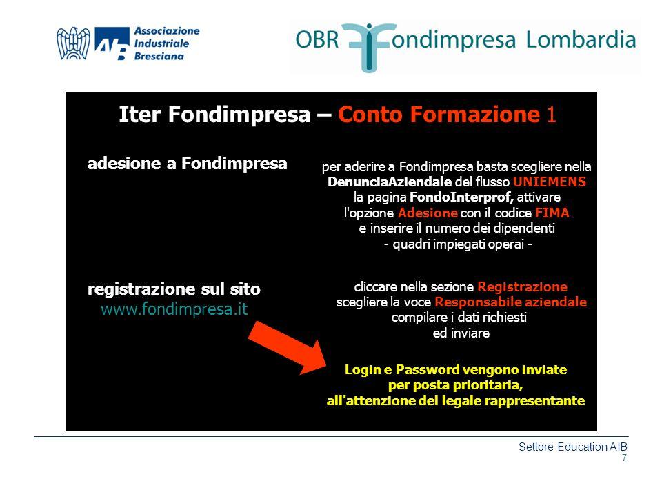 Settore Education AIB www.aib.bs.it Iter Fondimpresa – Conto Formazione 1 adesione a Fondimpresa per aderire a Fondimpresa basta scegliere nella Denun