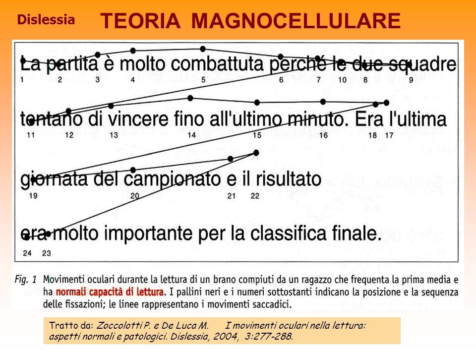 Tratto da: Zoccolotti P. e De Luca M. I movimenti oculari nella lettura: aspetti normali e patologici. Dislessia, 2004, 3:277-288. Dislessia TEORIA MA