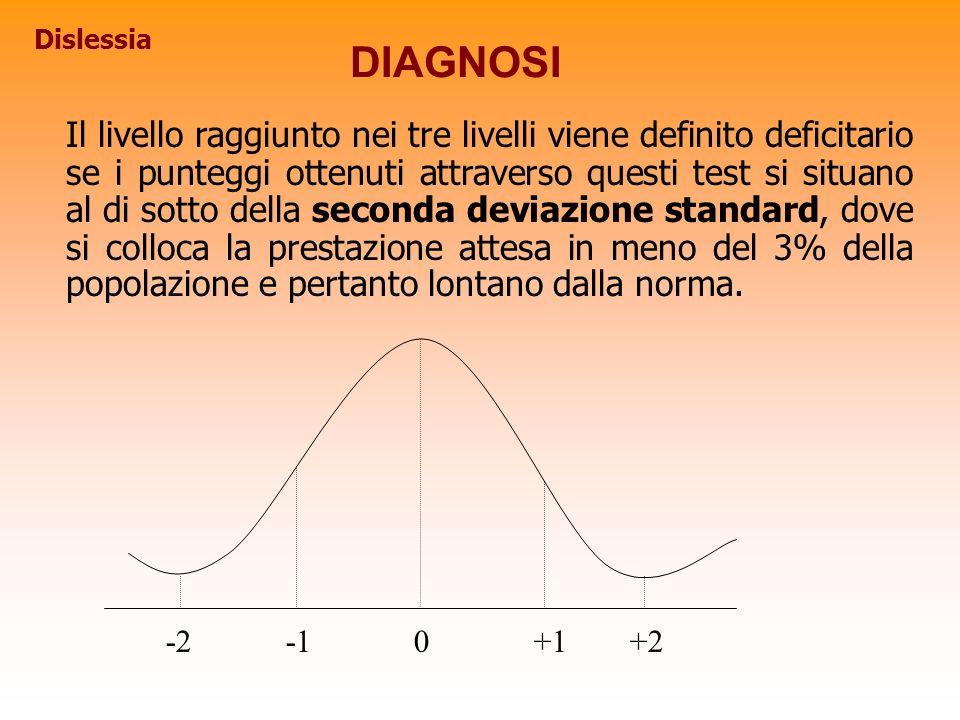 Il livello raggiunto nei tre livelli viene definito deficitario se i punteggi ottenuti attraverso questi test si situano al di sotto della seconda dev