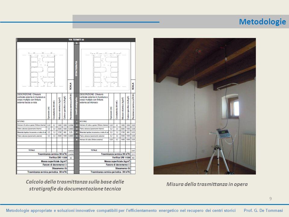 Metodologie appropriate e soluzioni innovative compatibili per l'efficientamento energetico nel recupero dei centri storici Prof. G. De Tommasi Metodo