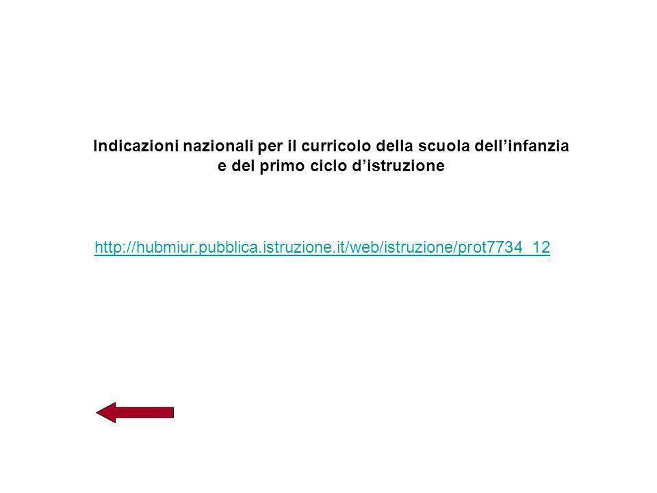 http://hubmiur.pubblica.istruzione.it/web/istruzione/prot7734_12 Indicazioni nazionali per il curricolo della scuola dellinfanzia e del primo ciclo di
