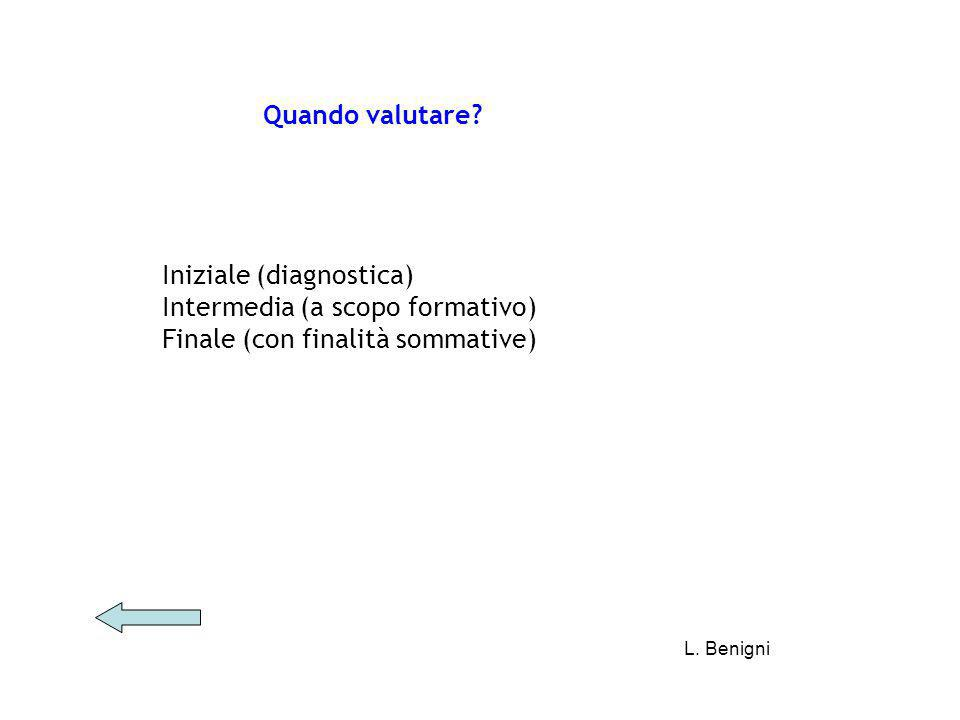 Quando valutare? Iniziale (diagnostica) Intermedia (a scopo formativo) Finale (con finalità sommative) L. Benigni