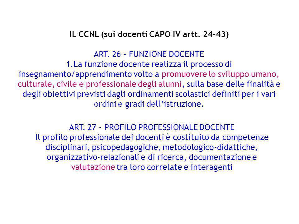 IL CCNL (sui docenti CAPO IV artt. 24-43) ART. 26 - FUNZIONE DOCENTE 1.La funzione docente realizza il processo di insegnamento/apprendimento volto a