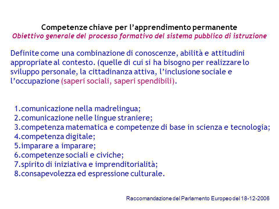 Competenze chiave per lapprendimento permanente Obiettivo generale del processo formativo del sistema pubblico di istruzione Definite come una combina