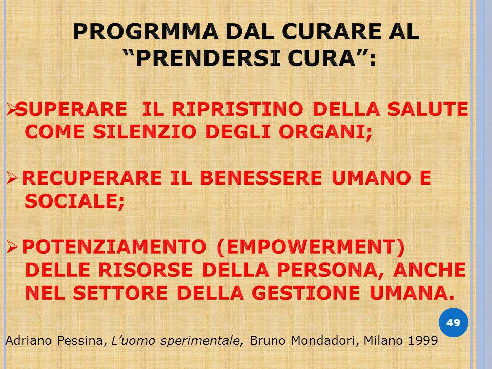 49 Adriano Pessina, Luomo sperimentale, Bruno Mondadori, Milano 1999