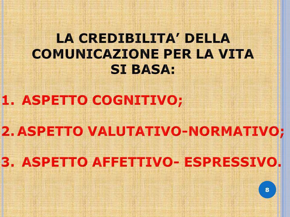 L A DIFESA DELLA V ITA ASPETTI COOPERATIVI 8