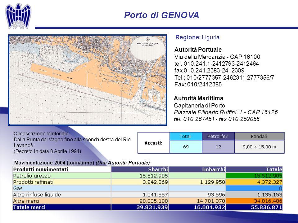 Porto di GENOVA Circoscrizione territoriale: Dalla Punta del Vagno fino alla sponda destra del Rio Lavandè.
