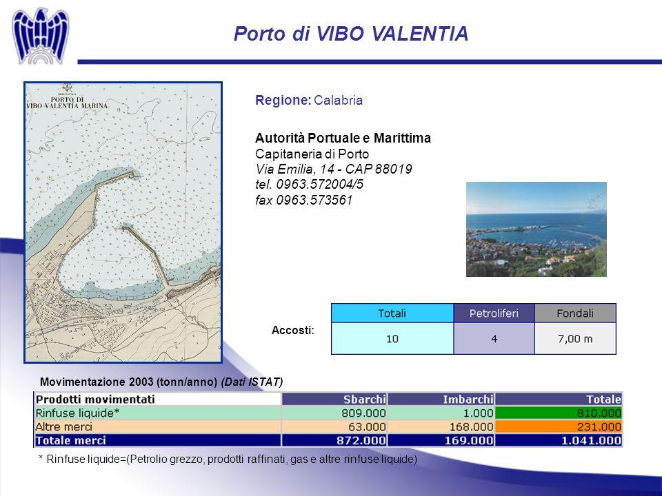 Porto di VIBO VALENTIA Movimentazione 2003 (tonn/anno) (Dati ISTAT) * Rinfuse liquide=(Petrolio grezzo, prodotti raffinati, gas e altre rinfuse liquide) Regione: Calabria Autorità Portuale e Marittima Capitaneria di Porto Via Emilia, 14 - CAP 88019 tel.