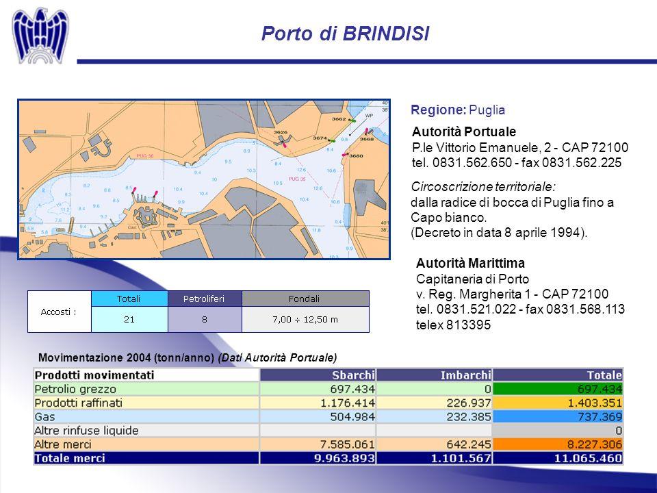 Porto di BRINDISI Movimentazione 2004 (tonn/anno) (Dati Autorità Portuale) Regione: Puglia Autorità Portuale P.le Vittorio Emanuele, 2 - CAP 72100 tel.