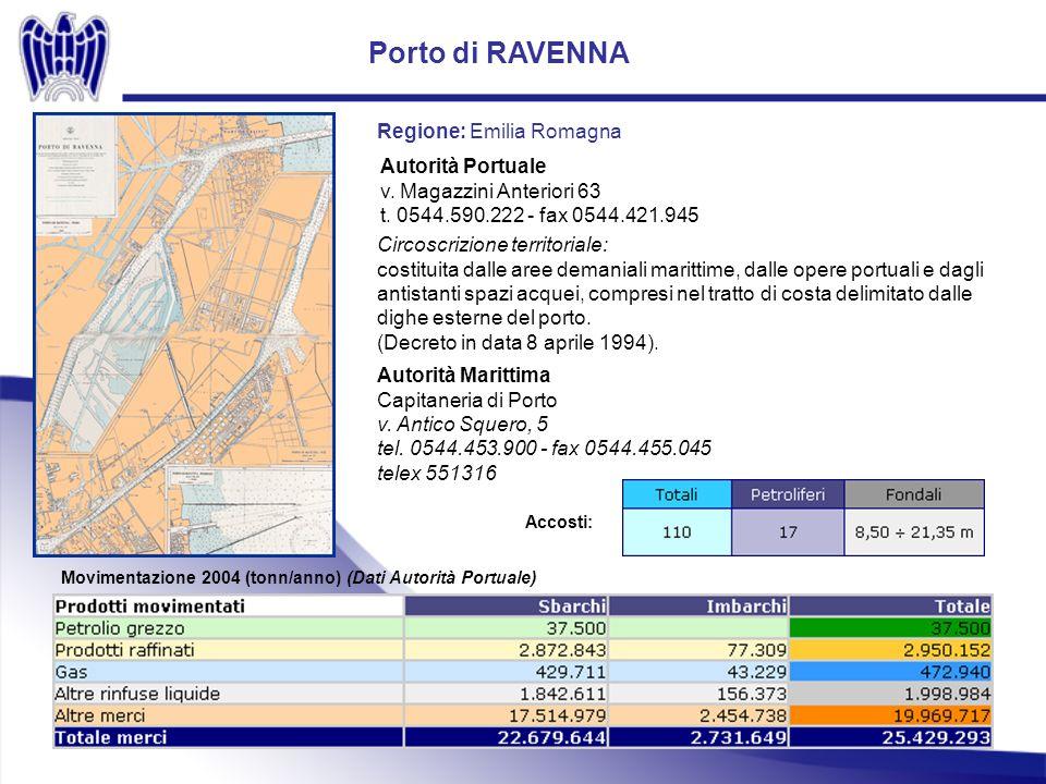 Porto di RAVENNA Movimentazione 2004 (tonn/anno) (Dati Autorità Portuale) Regione: Emilia Romagna Autorità Portuale v.