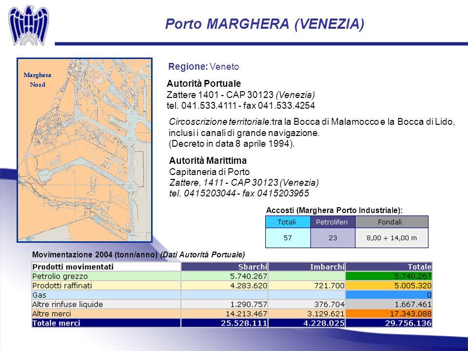 Porto MARGHERA (VENEZIA) Movimentazione 2004 (tonn/anno) (Dati Autorità Portuale) Regione: Veneto Autorità Portuale Zattere 1401 - CAP 30123 (Venezia) tel.