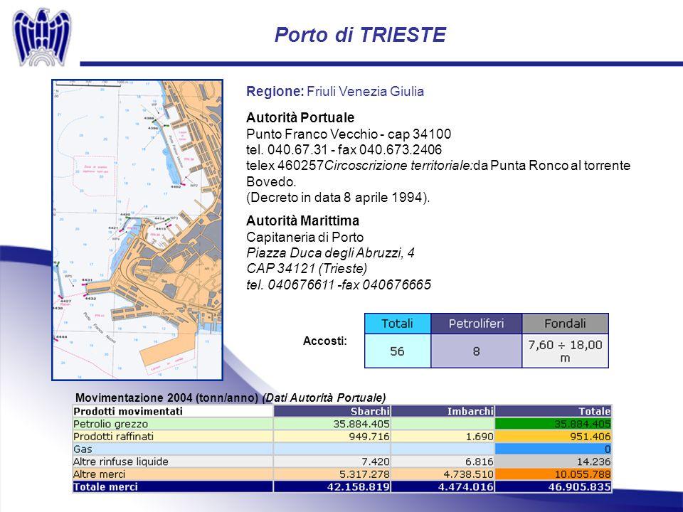 Porto di TRIESTE Movimentazione 2004 (tonn/anno) (Dati Autorità Portuale) Accosti: Regione: Friuli Venezia Giulia Autorità Portuale Punto Franco Vecchio - cap 34100 tel.