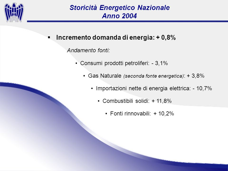 Incremento domanda di energia: + 0,8% Andamento fonti: Consumi prodotti petroliferi: - 3,1% Gas Naturale (seconda fonte energetica) : + 3,8% Importazioni nette di energia elettrica: - 10,7% Combustibili solidi: + 11,8% Fonti rinnovabili: + 10,2% Storicità Energetico Nazionale Anno 2004