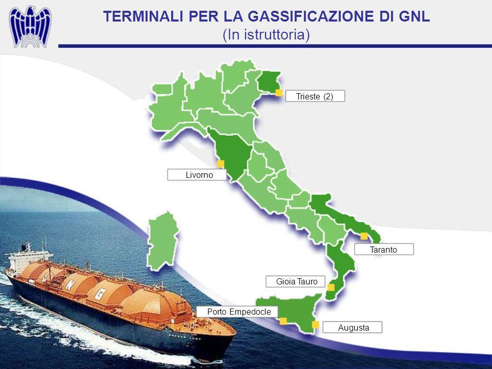 TERMINALI PER LA GASSIFICAZIONE DI GNL (In istruttoria) Trieste (2) Livorno Gioia Tauro Taranto Porto Empedocle Augusta