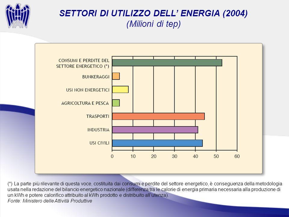 Porto di SAVONA – VADO LIGURE Movimentazione 2004 (tonn/anno) (Dati Autorità Portuale) Accosti: Regione: Liguria Autorità Portuale di Savona v.