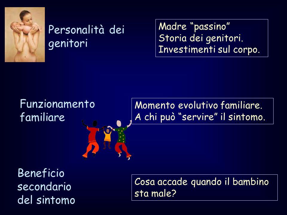 Funzionamento familiare Beneficio secondario del sintomo Personalità dei genitori Madre passino Storia dei genitori. Investimenti sul corpo. Momento e