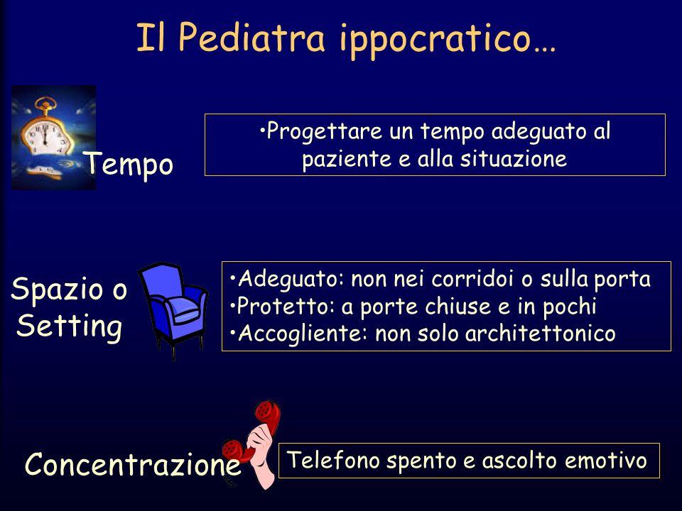 Il Pediatra ippocratico… Spazio o Setting Progettare un tempo adeguato al paziente e alla situazione Adeguato: non nei corridoi o sulla porta Protetto