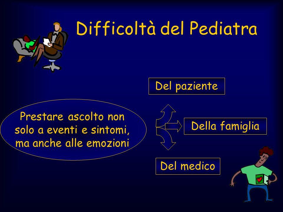 Difficoltà del Pediatra Del paziente Del medico Prestare ascolto non solo a eventi e sintomi, ma anche alle emozioni Della famiglia