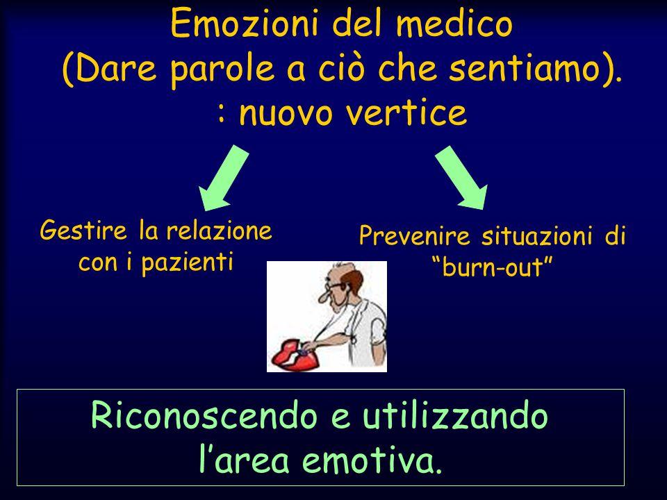 Riconoscendo e utilizzando larea emotiva. Gestire la relazione con i pazienti Prevenire situazioni di burn-out Emozioni del medico (Dare parole a ciò