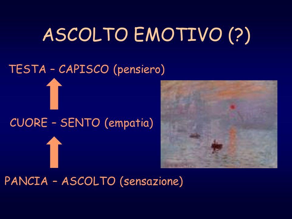 ASCOLTO EMOTIVO (?) PANCIA – ASCOLTO (sensazione) CUORE – SENTO (empatia) TESTA – CAPISCO (pensiero)