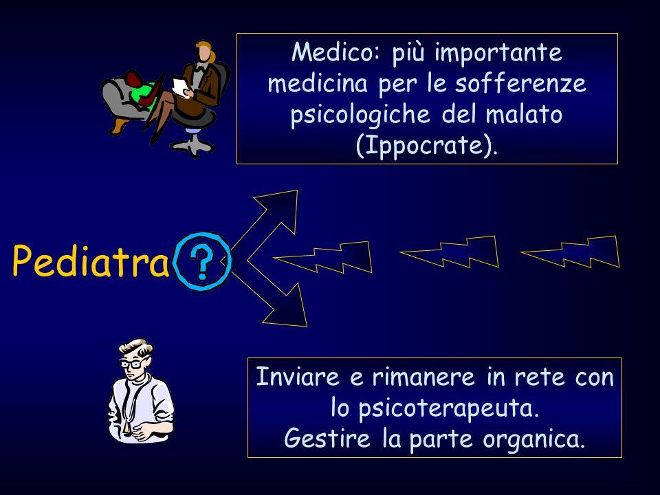 Pediatra Medico: più importante medicina per le sofferenze psicologiche del malato (Ippocrate). Inviare e rimanere in rete con lo psicoterapeuta. Gest