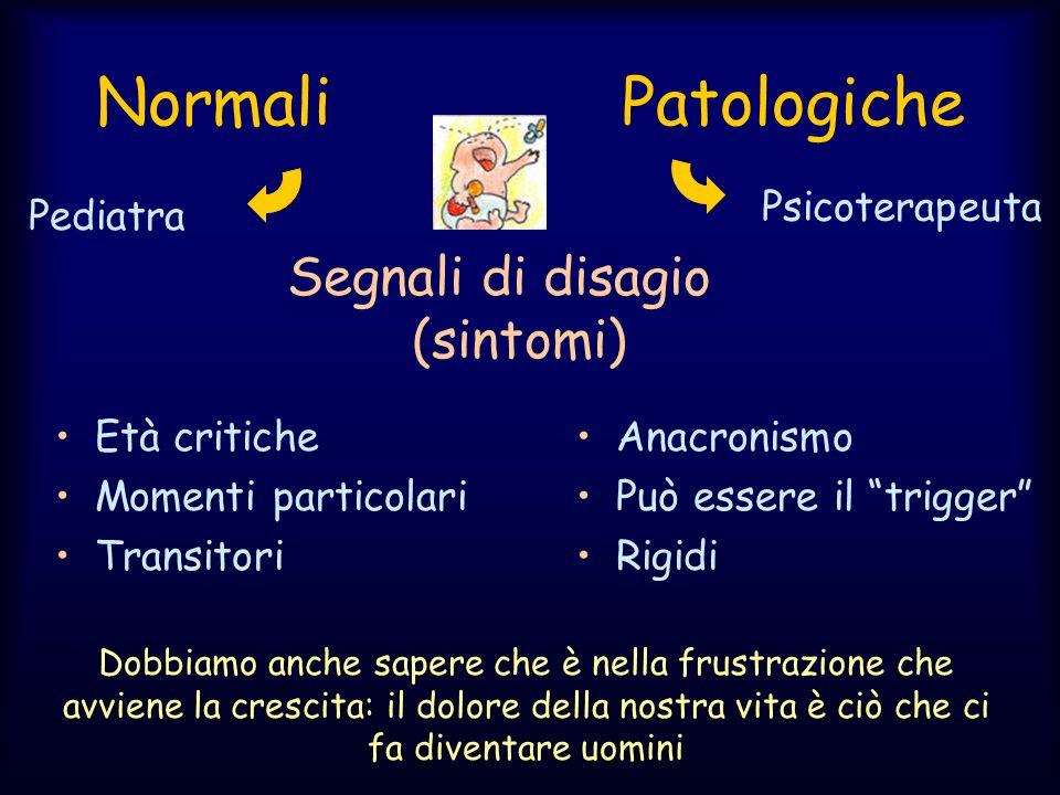 Normali Patologiche Età critiche Momenti particolari Transitori Anacronismo Può essere il trigger Rigidi Segnali di disagio (sintomi) Dobbiamo anche s