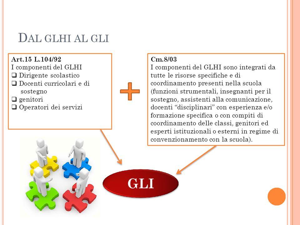 D AL GLHI AL GLI Art.15 L.104/92 I componenti del GLHI Dirigente scolastico Docenti curricolari e di sostegno genitori Operatori dei servizi Cm.8/03 I
