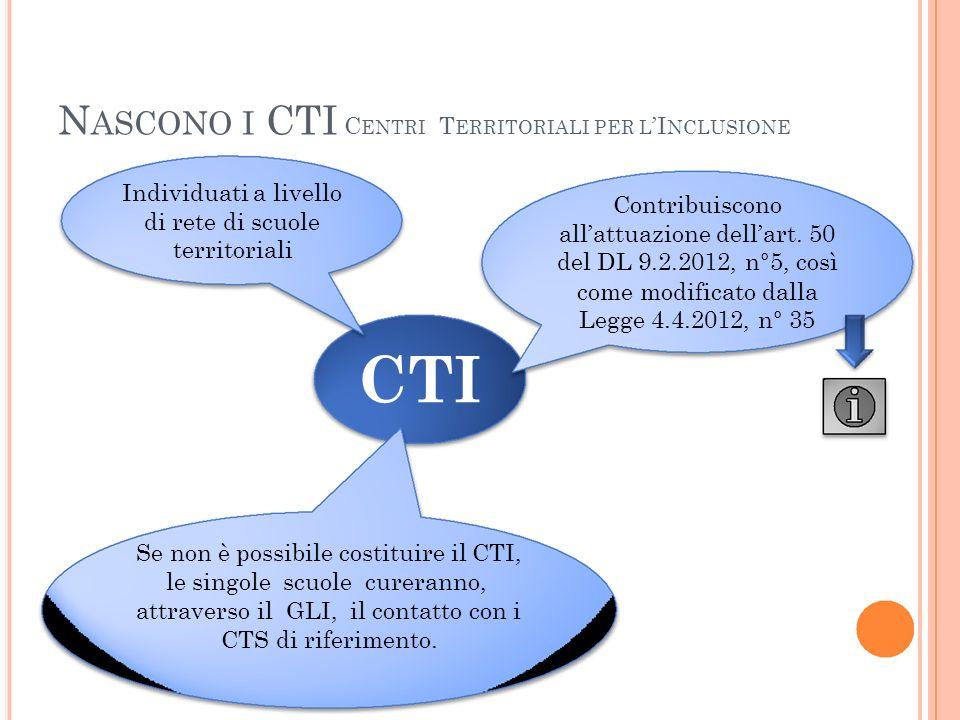 N ASCONO I CTI C ENTRI T ERRITORIALI PER L I NCLUSIONE Individuati a livello di rete di scuole territoriali Contribuiscono allattuazione dellart. 50 d