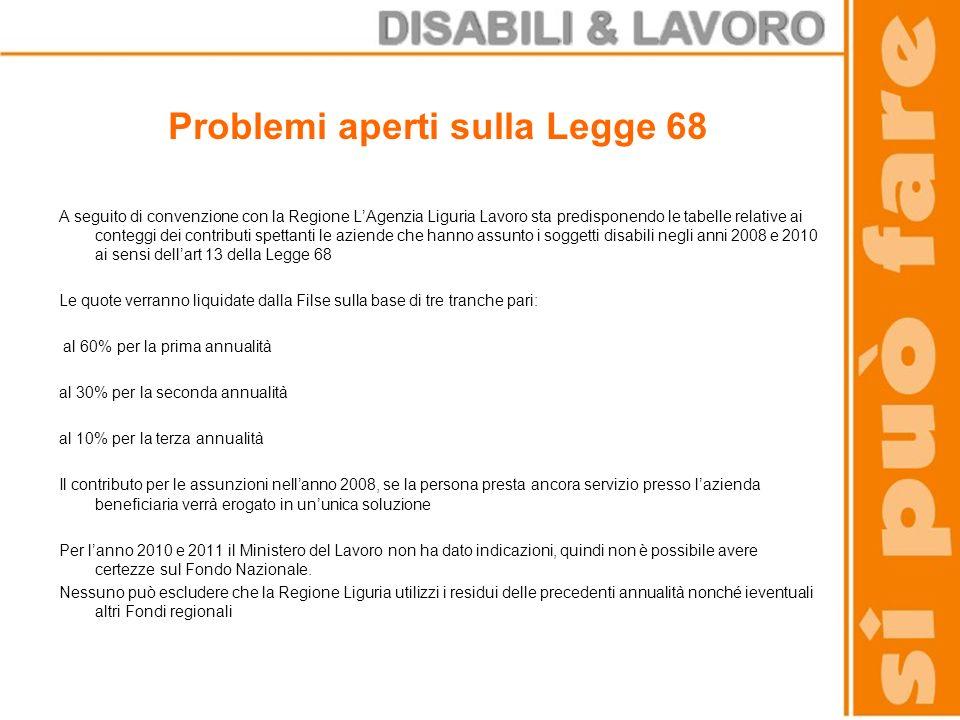 Problemi aperti sulla Legge 68 A seguito di convenzione con la Regione LAgenzia Liguria Lavoro sta predisponendo le tabelle relative ai conteggi dei c