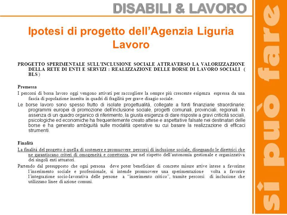 Ipotesi di progetto dellAgenzia Liguria Lavoro PROGETTO SPERIMENTALE SULLINCLUSIONE SOCIALE ATTRAVERSO LA VALORIZZAZIONE DELLA RETE DI ENTI E SERVIZI
