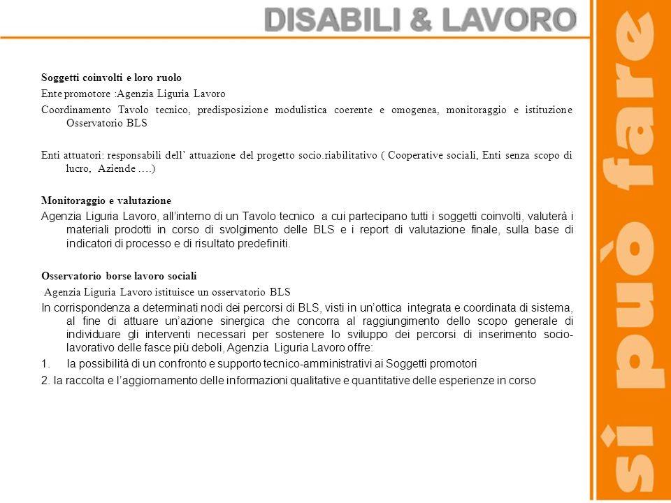 Soggetti coinvolti e loro ruolo Ente promotore :Agenzia Liguria Lavoro Coordinamento Tavolo tecnico, predisposizione modulistica coerente e omogenea,