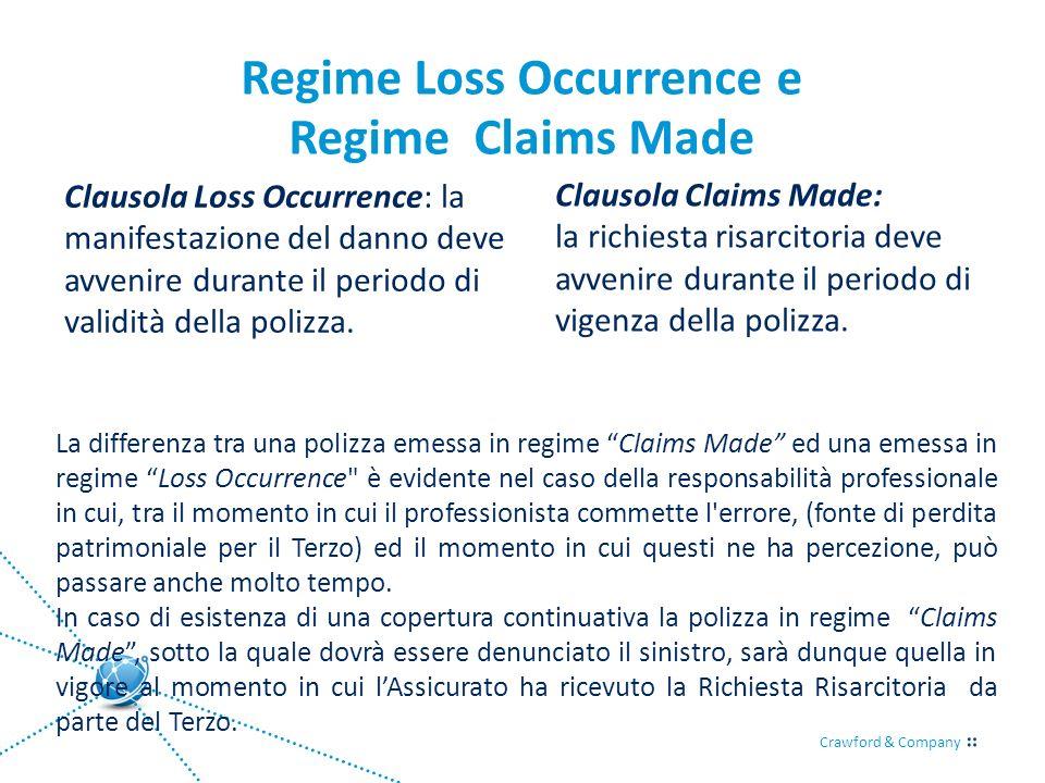 Crawford & Company Regime Loss Occurrence e Regime Claims Made La differenza tra una polizza emessa in regime Claims Made ed una emessa in regime Loss