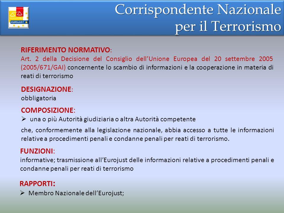 Corrispondente Nazionale per il Terrorismo Corrispondente Nazionale per il Terrorismo RIFERIMENTO NORMATIVO : Art. 2 della Decisione del Consiglio del