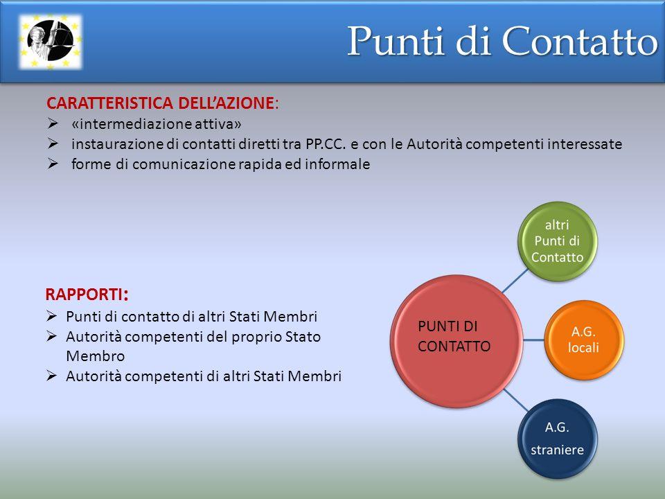 Punti di Contatto RAPPORTI : Punti di contatto di altri Stati Membri Autorità competenti del proprio Stato Membro Autorità competenti di altri Stati M
