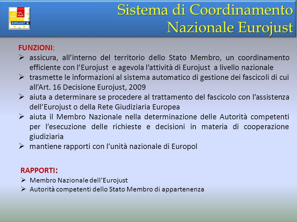Sistema di Coordinamento Nazionale Eurojust Sistema di Coordinamento Nazionale Eurojust FUNZIONI: assicura, allinterno del territorio dello Stato Memb