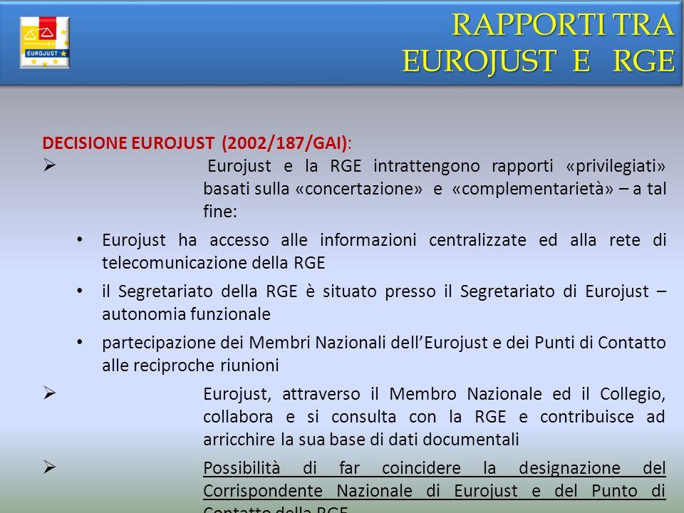 RAPPORTI TRA EUROJUST E RGE RAPPORTI TRA EUROJUST E RGE DECISIONE EUROJUST (2002/187/GAI): Eurojust e la RGE intrattengono rapporti «privilegiati» bas
