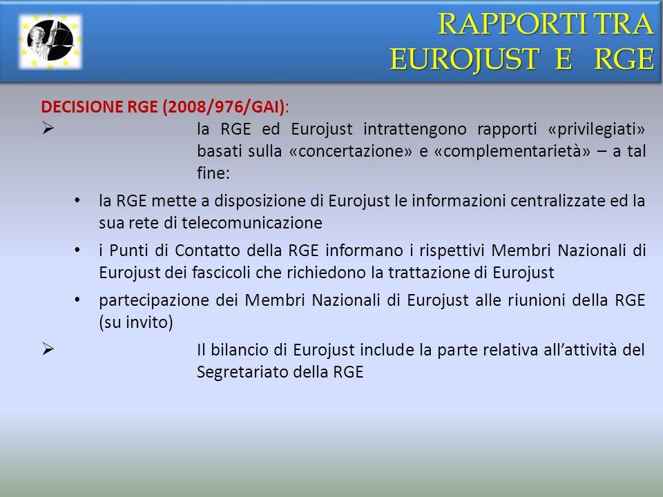 RAPPORTI TRA EUROJUST E RGE RAPPORTI TRA EUROJUST E RGE DECISIONE RGE (2008/976/GAI): la RGE ed Eurojust intrattengono rapporti «privilegiati» basati sulla «concertazione» e «complementarietà» – a tal fine: la RGE mette a disposizione di Eurojust le informazioni centralizzate ed la sua rete di telecomunicazione i Punti di Contatto della RGE informano i rispettivi Membri Nazionali di Eurojust dei fascicoli che richiedono la trattazione di Eurojust partecipazione dei Membri Nazionali di Eurojust alle riunioni della RGE (su invito) Il bilancio di Eurojust include la parte relativa allattività del Segretariato della RGE