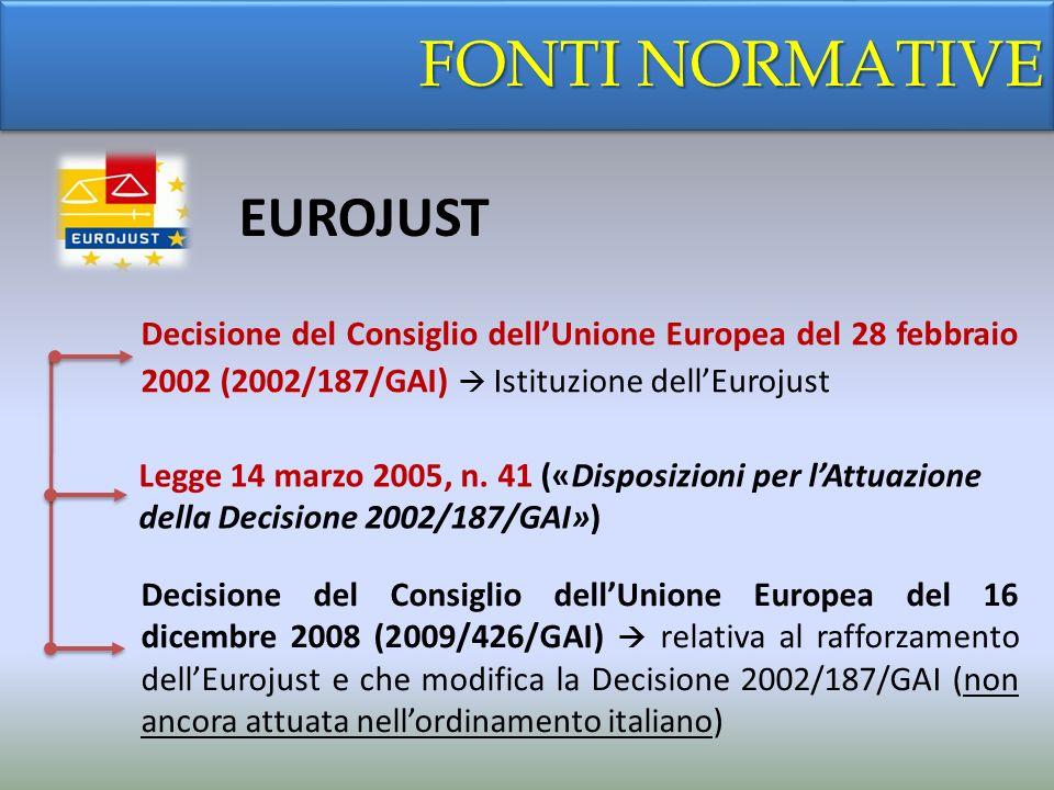 STRUTTURA DI EUROJUST FONTI NORMATIVE Azione Comune del Consiglio dellUnione Europea del 29 giugno 1998 (98/428/GAI) Istituzione della Rete Giudiziaria Europea (non più in vigore) RETE GIUDIZIARIA EUROPEA Decisione del Consiglio dellUnione Europea del 16 dicembre 2008 (2009/976/GAI) relativa alla Rete Giudiziaria Europea