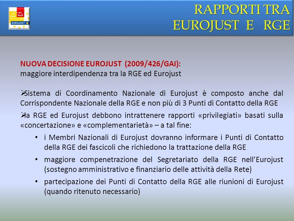 RAPPORTI TRA EUROJUST E RGE RAPPORTI TRA EUROJUST E RGE NUOVA DECISIONE EUROJUST (2009/426/GAI): maggiore interdipendenza tra la RGE ed Eurojust Sistema di Coordinamento Nazionale di Eurojust è composto anche dal Corrispondente Nazionale della RGE e non più di 3 Punti di Contatto della RGE la RGE ed Eurojust debbono intrattenere rapporti «privilegiati» basati sulla «concertazione» e «complementarietà» – a tal fine: i Membri Nazionali di Eurojust dovranno informare i Punti di Contatto della RGE dei fascicoli che richiedono la trattazione della RGE maggiore compenetrazione del Segretariato della RGE nellEurojust (sostegno amministrativo e finanziario delle attività della Rete) partecipazione dei Punti di Contatto della RGE alle riunioni di Eurojust (quando ritenuto necessario)